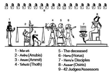 JuicioEgipcio